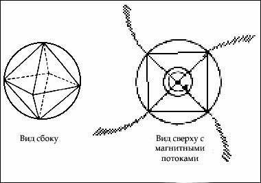 Скрижаль и Руны - Страница 2 19-1
