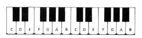 Теория музыки и позвоночник Pianokeys