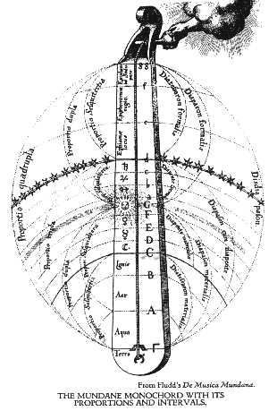 Теория музыки и позвоночник Pyth-monoch
